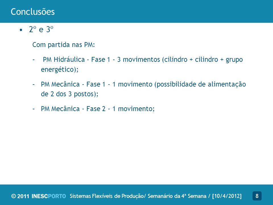 © 2011 Conclusões 8Sistemas Flexíveis de Produção/ Semanário da 4ª Semana / [10/4/2012] 2º e 3º Com partida nas PM: – PM Hidráulica - Fase 1 - 3 movim