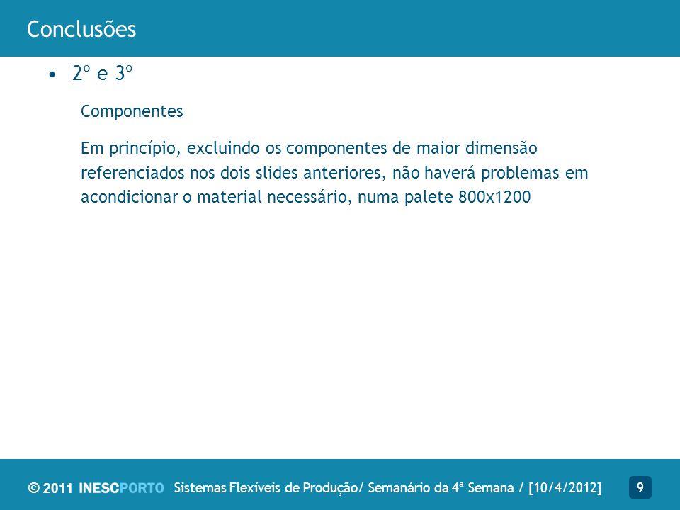 © 2011 Conclusões 9Sistemas Flexíveis de Produção/ Semanário da 4ª Semana / [10/4/2012] 2º e 3º Componentes Em princípio, excluindo os componentes de