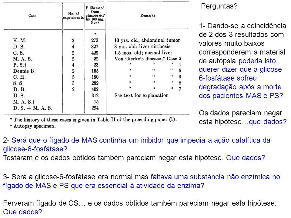 1- Dando-se a coincidência de 2 dos 3 resultados com valores muito baixos corresponderem a material de autópsia poderia isto querer dizer que a glicos