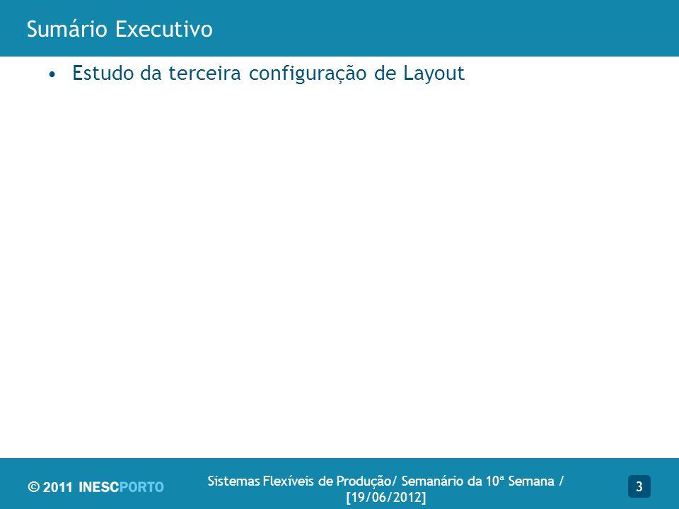 © 2011 Sumário Executivo Estudo da terceira configuração de Layout 3 Sistemas Flexíveis de Produção/ Semanário da 10ª Semana / [19/06/2012]