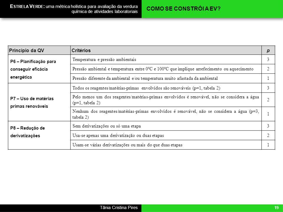 19 Tânia Cristina Pires E STRELA V ERDE : uma métrica holística para avaliação da verdura química de atividades laboratoriais Princípio da QVCritérios