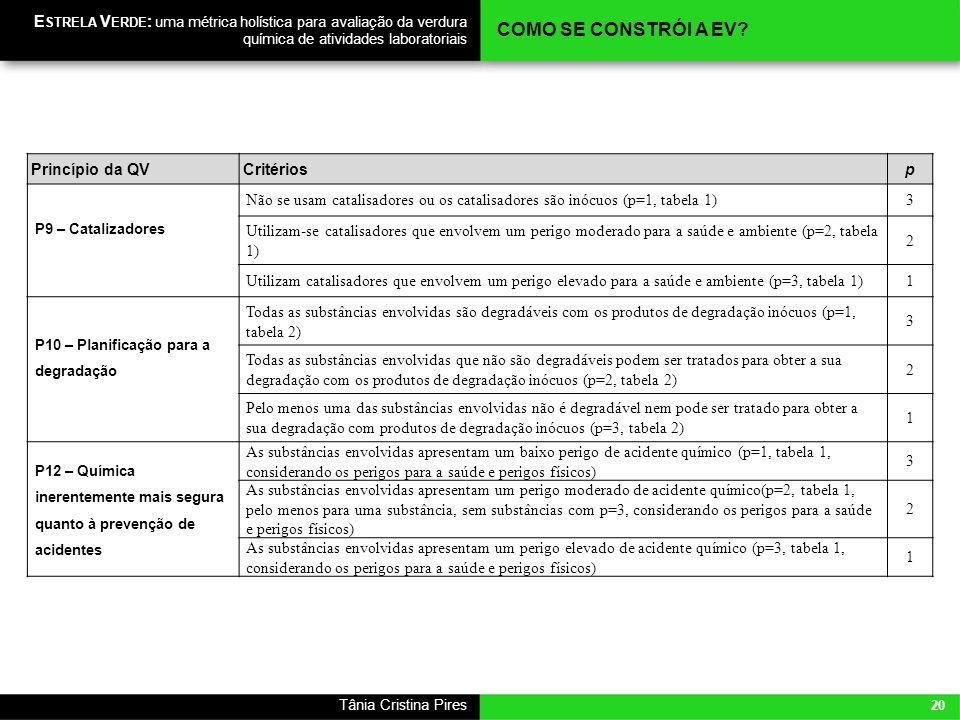 20 Tânia Cristina Pires E STRELA V ERDE : uma métrica holística para avaliação da verdura química de atividades laboratoriais Princípio da QVCritérios