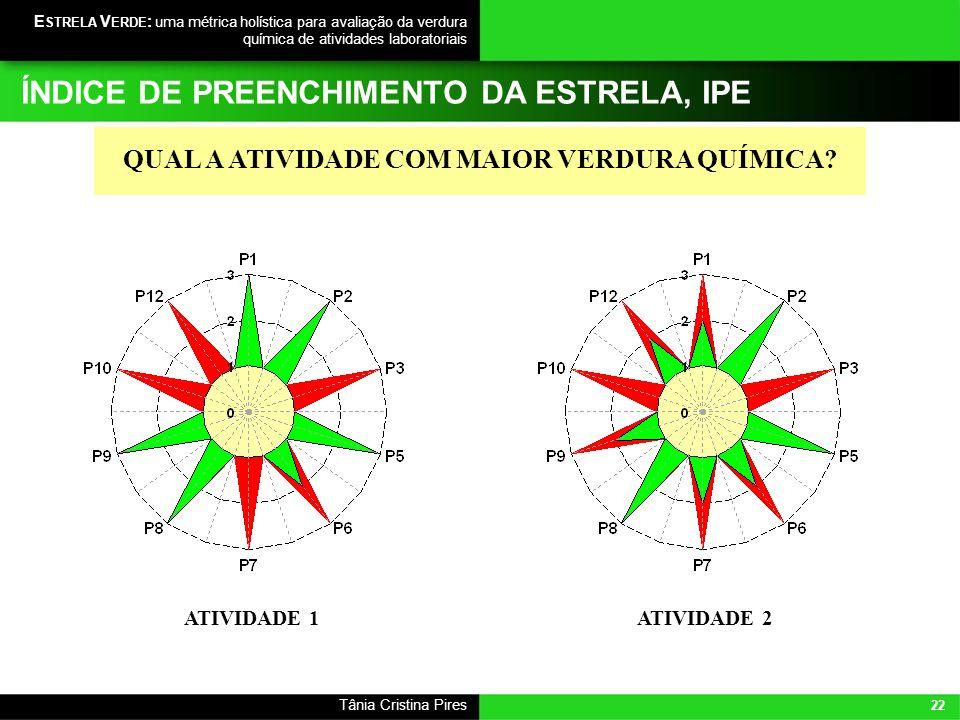22 Tânia Cristina Pires E STRELA V ERDE : uma métrica holística para avaliação da verdura química de atividades laboratoriais ATIVIDADE 1ATIVIDADE 2 Í