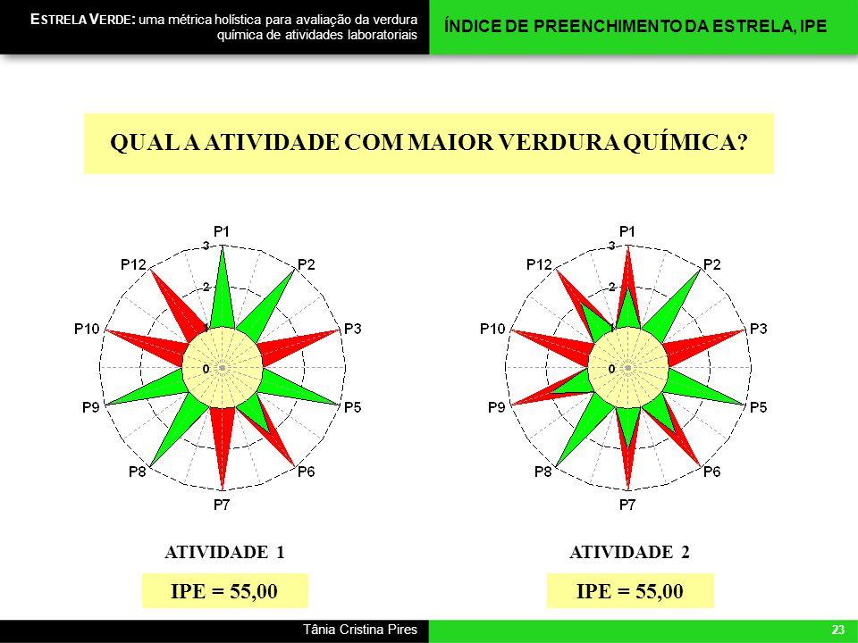 23 Tânia Cristina Pires E STRELA V ERDE : uma métrica holística para avaliação da verdura química de atividades laboratoriais ATIVIDADE 1ATIVIDADE 2 Í