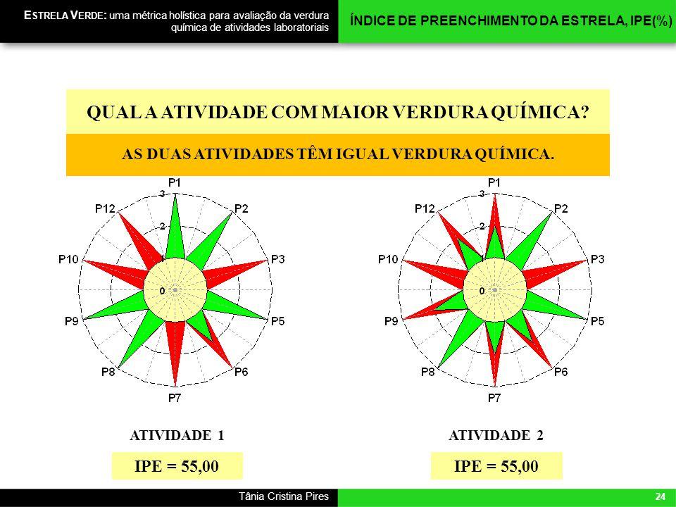 24 Tânia Cristina Pires E STRELA V ERDE : uma métrica holística para avaliação da verdura química de atividades laboratoriais ATIVIDADE 1ATIVIDADE 2 Í