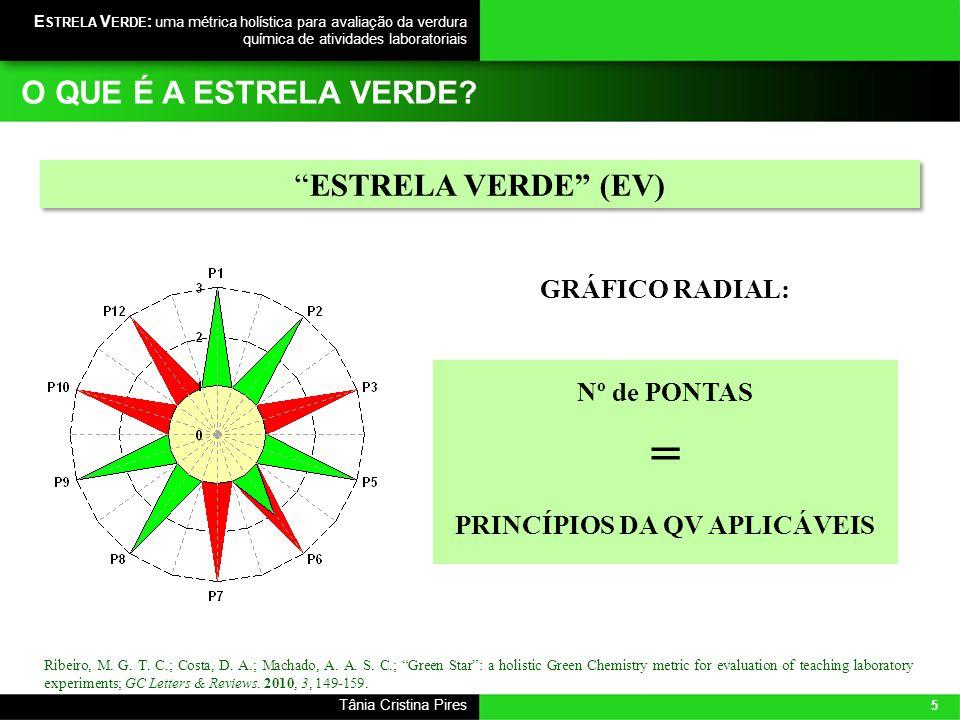 5 Tânia Cristina Pires E STRELA V ERDE : uma métrica holística para avaliação da verdura química de atividades laboratoriais Ribeiro, M. G. T. C.; Cos