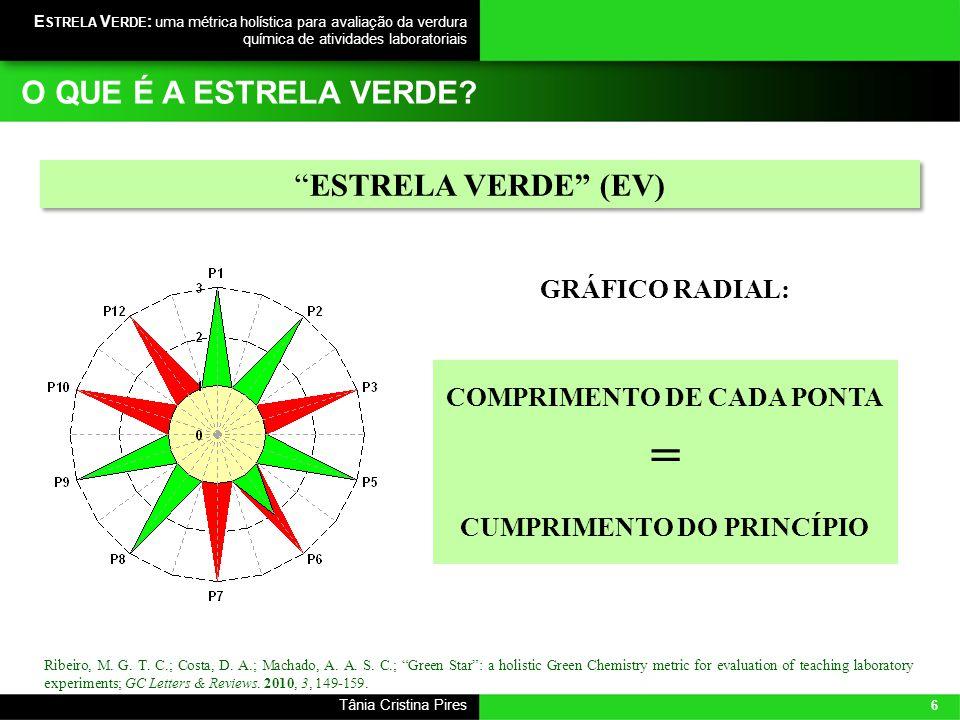 6 Tânia Cristina Pires E STRELA V ERDE : uma métrica holística para avaliação da verdura química de atividades laboratoriais Ribeiro, M. G. T. C.; Cos