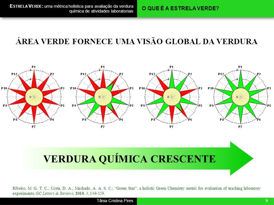 9 Tânia Cristina Pires E STRELA V ERDE : uma métrica holística para avaliação da verdura química de atividades laboratoriais ÁREA VERDE FORNECE UMA VI