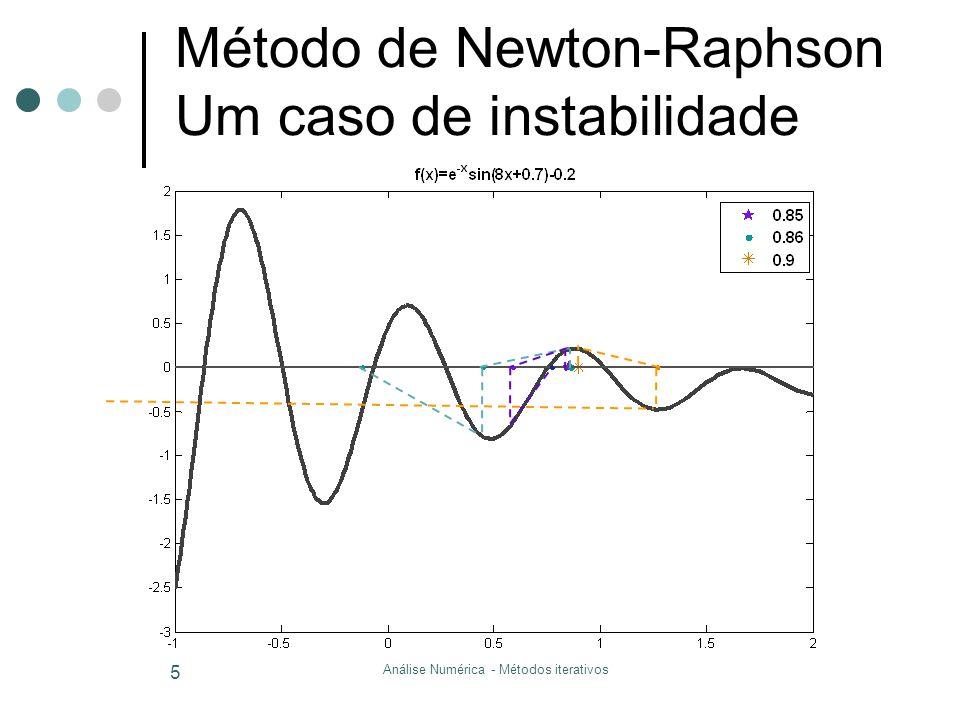 Análise Numérica - Métodos iterativos 5 Método de Newton-Raphson Um caso de instabilidade