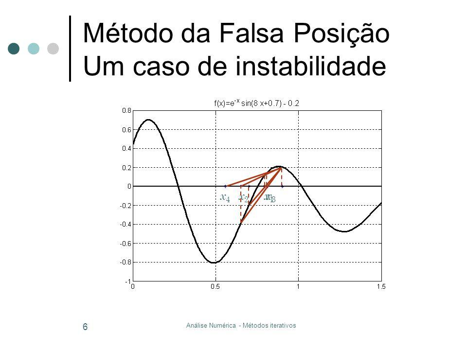Método da Falsa Posição Um caso de instabilidade Análise Numérica - Métodos iterativos 6 x1x1 x2x2 x3x3 x4x4