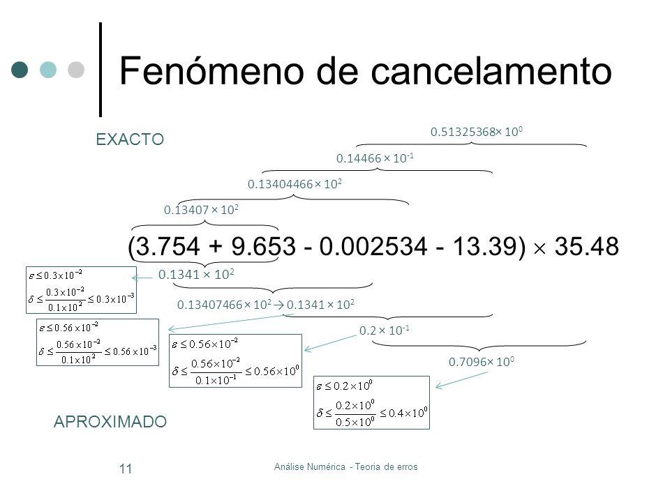 (3.754 + 9.653 - 0.002534 - 13.39) 35.48 Fenómeno de cancelamento Análise Numérica - Teoria de erros 11 0.13407 × 10 2 0.13404466 × 10 2 0.14466 × 10