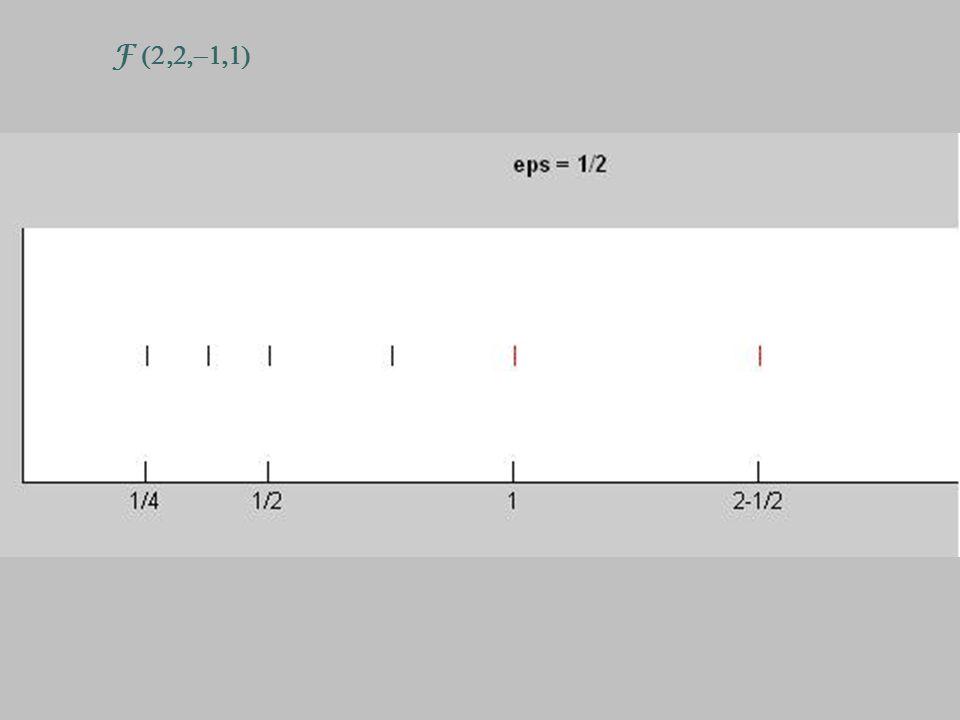 0.04875 -0.09435 + 0.3456 + 0.3375 × 10 3 Propriedade associativa deixa de ser válida (da direita para a esquerda) Análise Numérica - Teoria de erros 13 -0.04560 0.3 0.3378 × 10 3 -0.4560 × 10 -1 0.3000× 10 0 0.3378× 10 3 EXACTO APROXIMADO Erro introduzido Erro acumulado 00 0 0 00