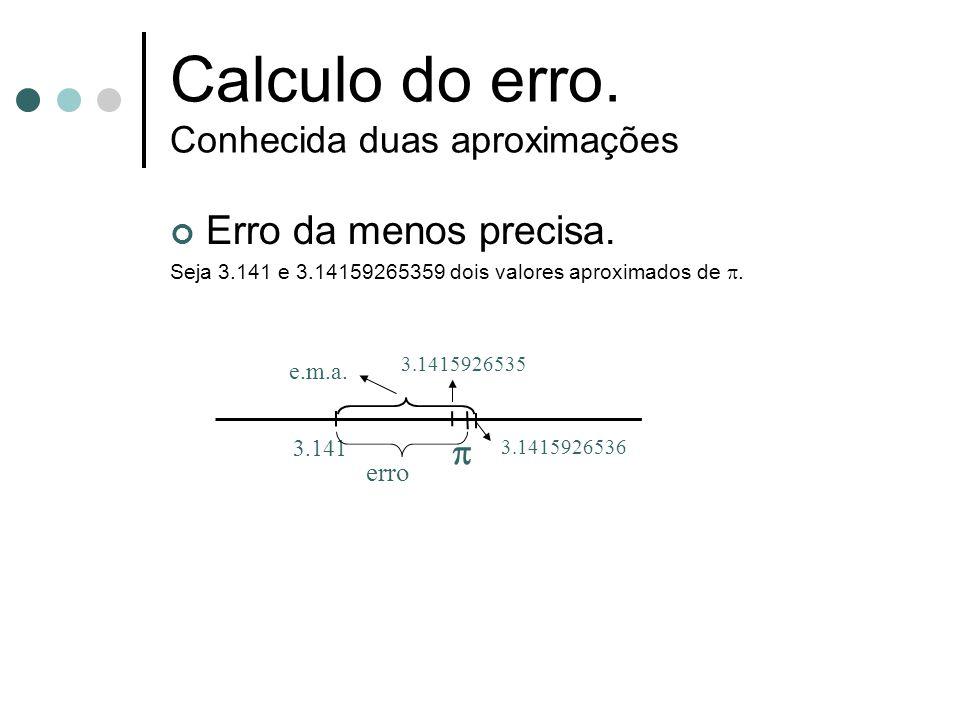 3.141 Calculo do erro. Conhecida duas aproximações Erro da menos precisa. Seja 3.141 e 3.14159265359 dois valores aproximados de. 3.1415926535 3.14159