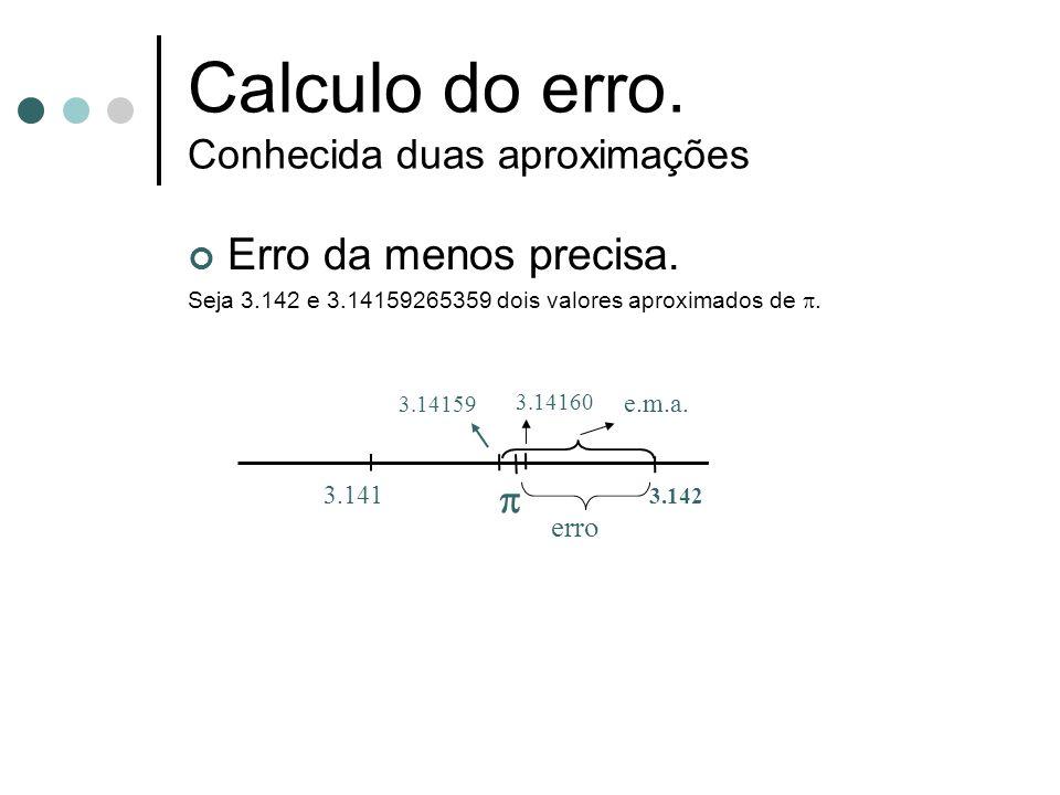 3.141 3.142 Calculo do erro. Conhecida duas aproximações Erro da menos precisa. Seja 3.142 e 3.14159265359 dois valores aproximados de. erro e.m.a. 3.