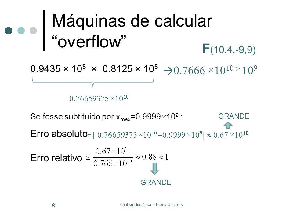 Máquinas de calcular underflow 0.9435 × 10 -5 × 0.8125 × 10 -5 Se fosse subtituído por 0 (zero): Erro absoluto Erro relativo Análise Numérica - Teoria de erros 9 × × × =| × × PEQUENO GRANDE F (10,4,-9,9)