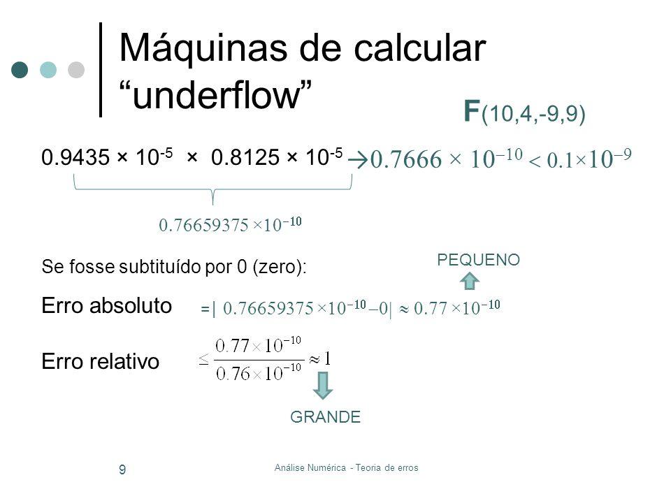 Máquinas de calcular underflow 0.9435 × 10 -5 × 0.8125 × 10 -5 Se fosse subtituído por 0 (zero): Erro absoluto Erro relativo Análise Numérica - Teoria
