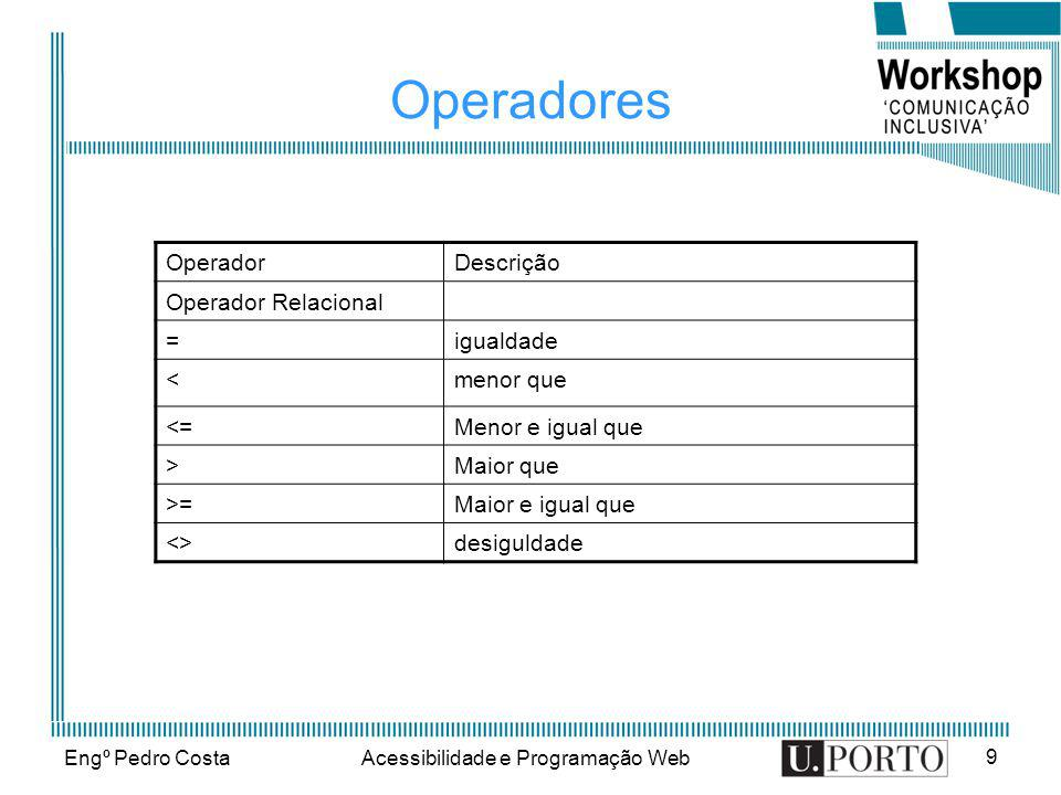 Engº Pedro CostaAcessibilidade e Programação Web 9 Operadores OperadorDescrição Operador Relacional =igualdade <menor que <=Menor e igual que >Maior q