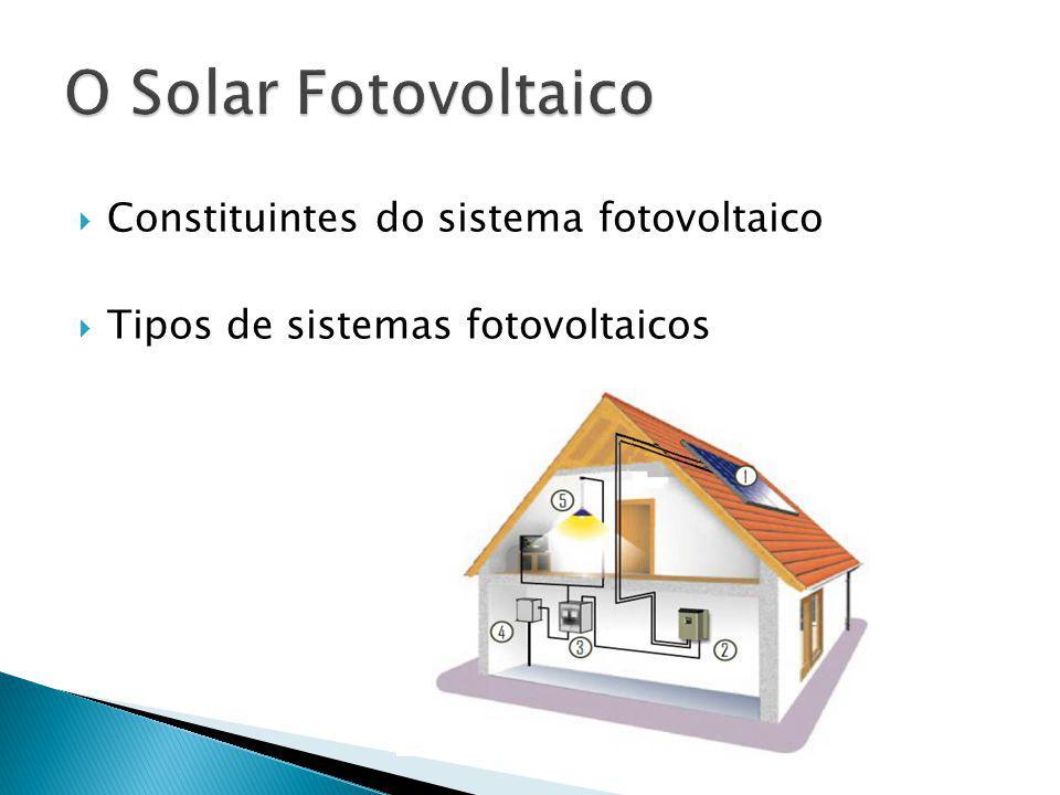 Constituintes do sistema fotovoltaico Tipos de sistemas fotovoltaicos