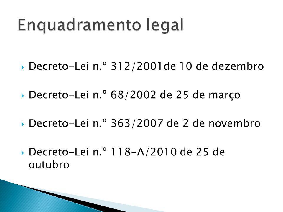 Decreto-Lei n.º 312/2001de 10 de dezembro Decreto-Lei n.º 68/2002 de 25 de março Decreto-Lei n.º 363/2007 de 2 de novembro Decreto-Lei n.º 118-A/2010 de 25 de outubro
