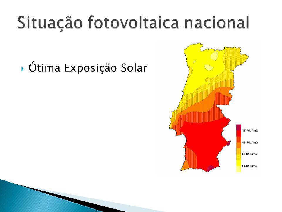Ótima Exposição Solar