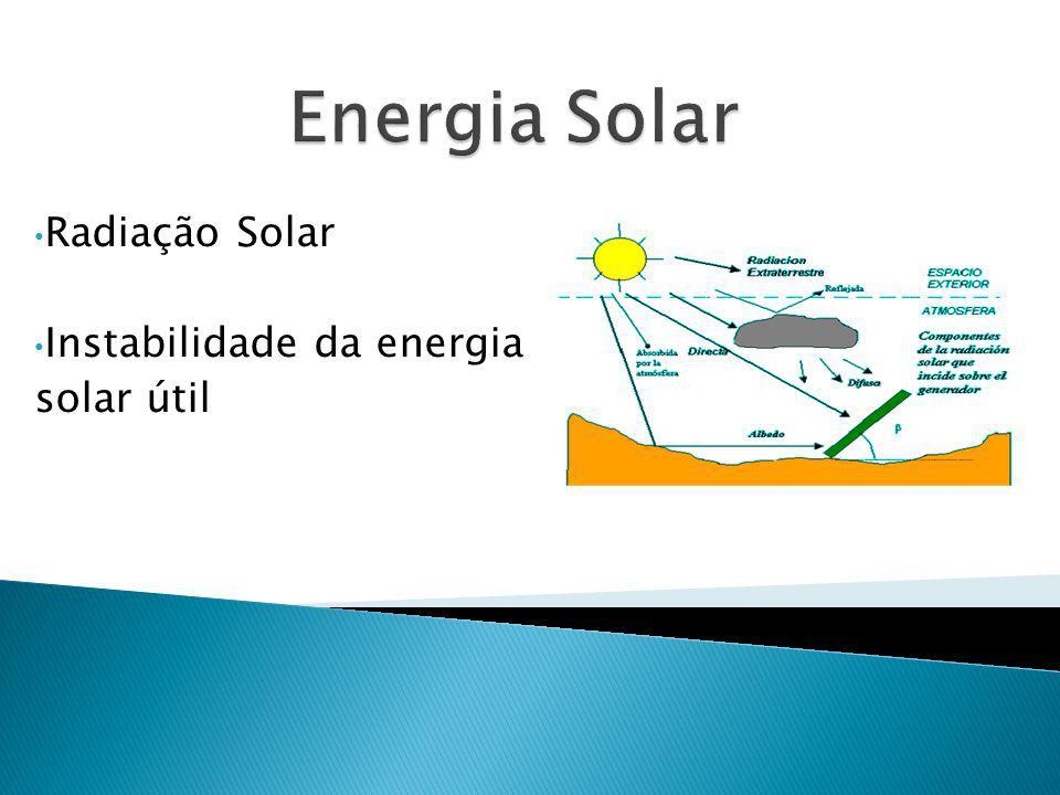 Radiação Solar Instabilidade da energia solar útil