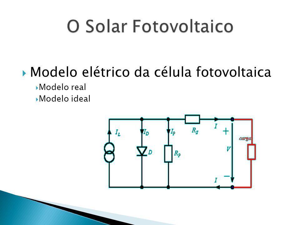 Modelo elétrico da célula fotovoltaica Modelo real Modelo ideal