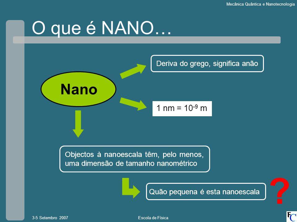 Escola de Física3-5 Setembro 2007 Mecânica Quântica e Nanotecnologia O que é NANO… Nano Deriva do grego, significa anão 1 nm = 10 -9 m Objectos à nano