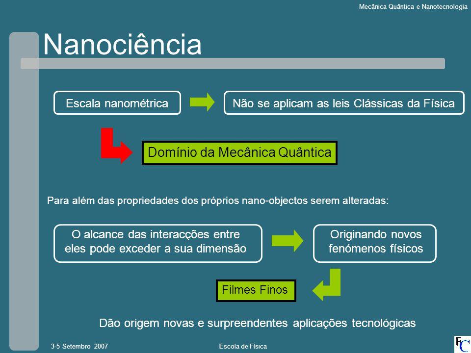 Escola de Física3-5 Setembro 2007 Mecânica Quântica e Nanotecnologia Nanociência O alcance das interacções entre eles pode exceder a sua dimensão Esca