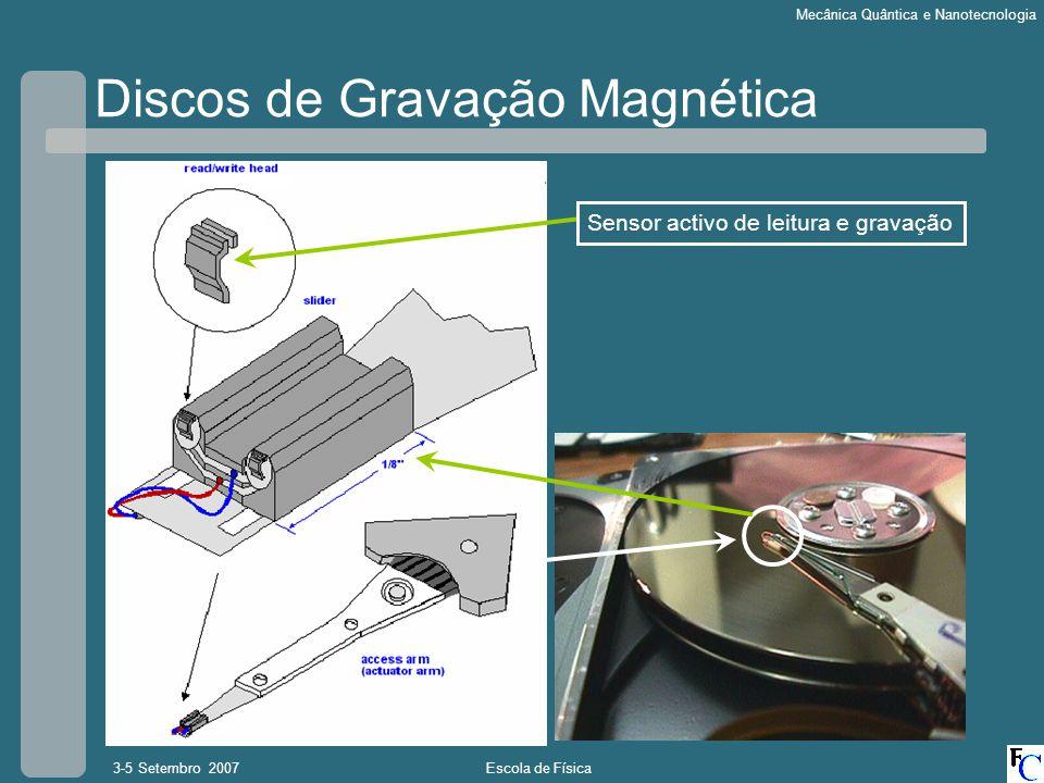 Escola de Física3-5 Setembro 2007 Mecânica Quântica e Nanotecnologia Cabeça de leitura e gravação magnetica Sensor activo de leitura e gravação Discos