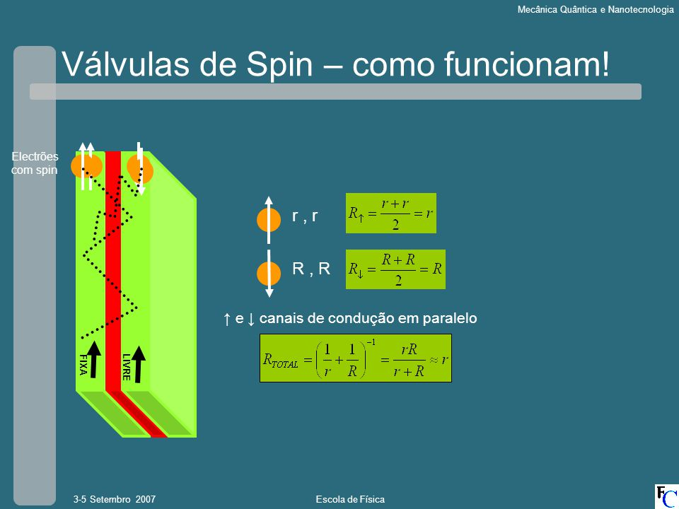 Escola de Física3-5 Setembro 2007 Mecânica Quântica e Nanotecnologia FIXA LIVRE r, r R, R e canais de condução em paralelo Electrões com spin Válvulas