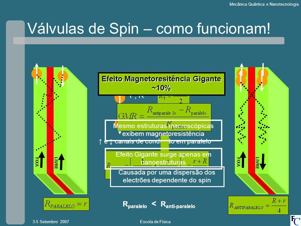 Escola de Física3-5 Setembro 2007 Mecânica Quântica e Nanotecnologia FIXA LIVRE FIXA LIVRE r, R R, r e canais de condução em paralelo R paralelo < R a