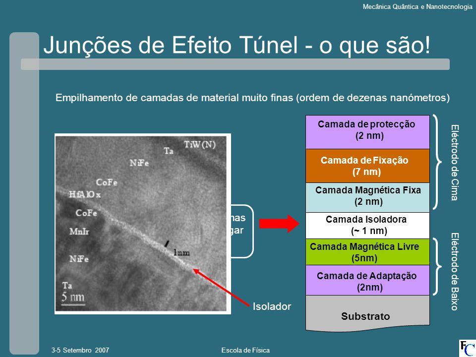Escola de Física3-5 Setembro 2007 Mecânica Quântica e Nanotecnologia Junções de Efeito Túnel - o que são! Empilhamento de camadas de material muito fi