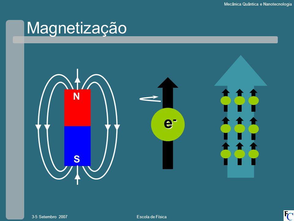 Escola de Física3-5 Setembro 2007 Mecânica Quântica e Nanotecnologia INTRODUÇÃO À NANOTECNOLOGIA