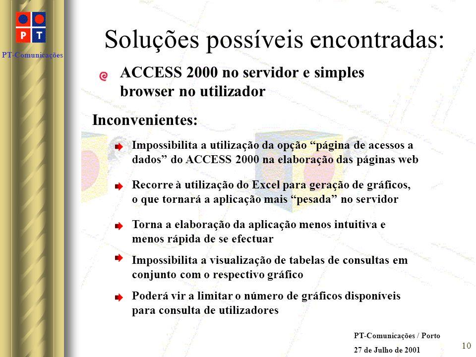 PT-Comunicações PT-Comunicações / Porto 27 de Julho de 2001 9 Vantagens: Baseia-se nos tipos de relações especificados pelo utilizador para ligar auto