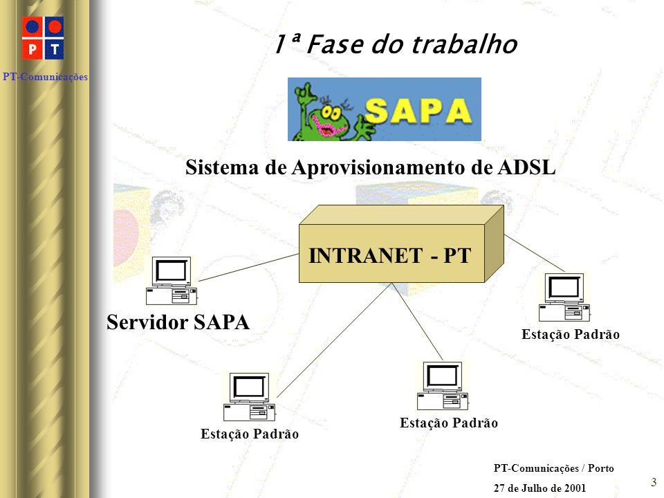 PT-Comunicações PT-Comunicações / Porto 27 de Julho de 2001 2 Estágio escolar no âmbito do ICR Estagiários : Gonçalo Ramalhão Paulo Julião Orientador