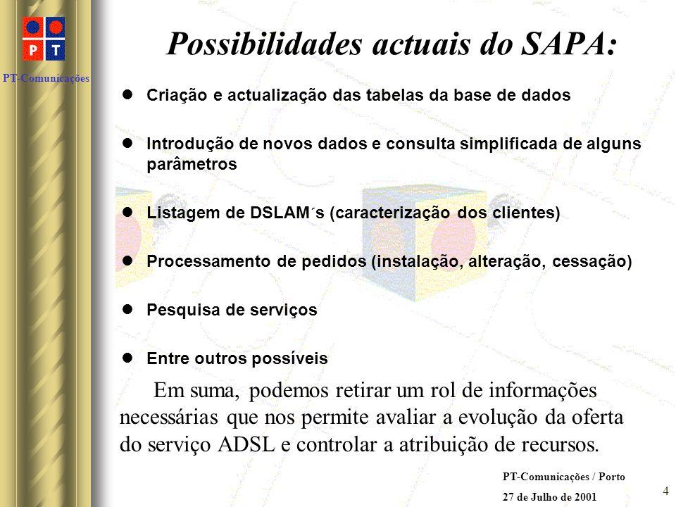 PT-Comunicações PT-Comunicações / Porto 27 de Julho de 2001 3 1ª Fase do trabalho Sistema de Aprovisionamento de ADSL INTRANET - PT Estação Padrão Servidor SAPA