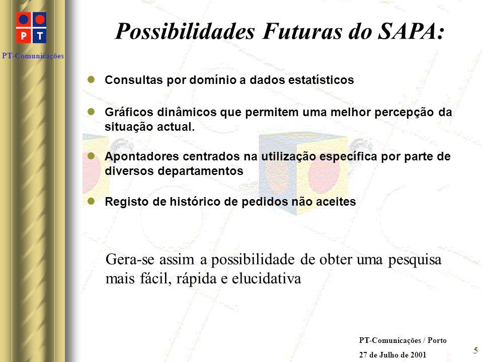PT-Comunicações PT-Comunicações / Porto 27 de Julho de 2001 4 Possibilidades actuais do SAPA: Criação e actualização das tabelas da base de dados Intr