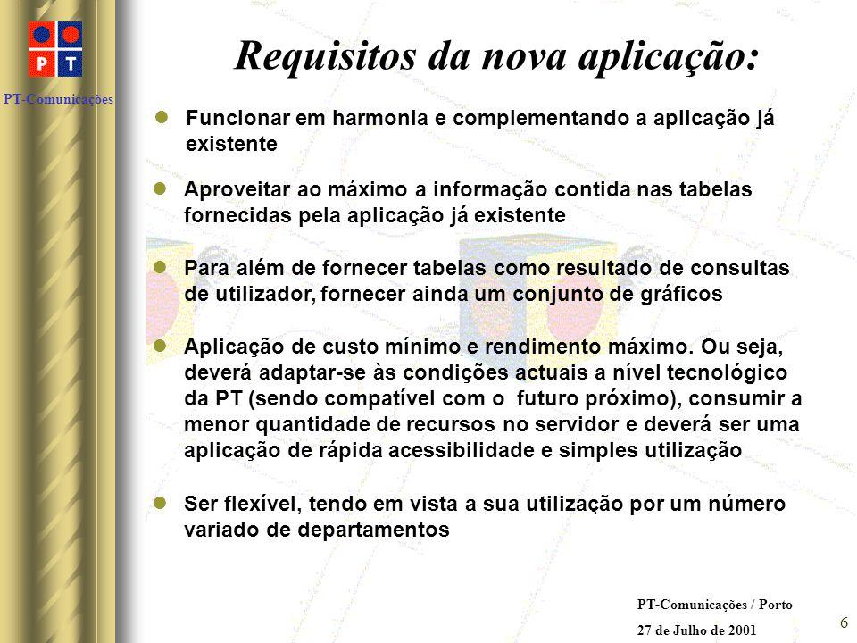 PT-Comunicações PT-Comunicações / Porto 27 de Julho de 2001 5 Possibilidades Futuras do SAPA: Consultas por domínio a dados estatísticos Gera-se assim