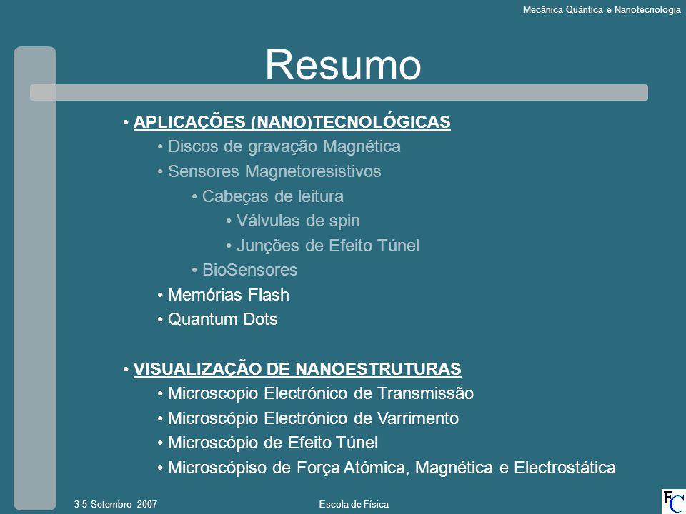 Escola de Física3-5 Setembro 2007 Mecânica Quântica e Nanotecnologia Resumo APLICAÇÕES (NANO)TECNOLÓGICAS Discos de gravação Magnética Sensores Magnetoresistivos Cabeças de leitura Válvulas de spin Junções de Efeito Túnel BioSensores Memórias Flash Quantum Dots VISUALIZAÇÃO DE NANOESTRUTURAS Microscopio Electrónico de Transmissão Microscópio Electrónico de Varrimento Microscópio de Efeito Túnel Microscópiso de Força Atómica, Magnética e Electrostática