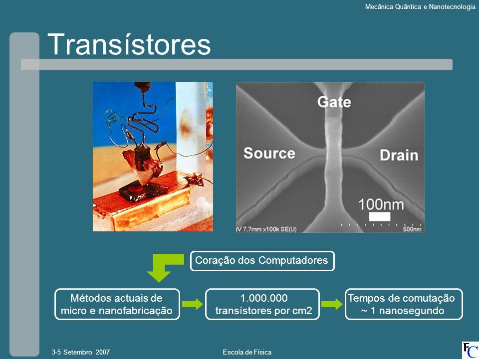 Escola de Física3-5 Setembro 2007 Mecânica Quântica e Nanotecnologia Transístores Coração dos Computadores Métodos actuais de micro e nanofabricação 1.000.000 transístores por cm2 Tempos de comutação ~ 1 nanosegundo