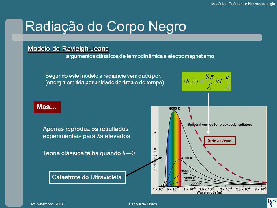 Escola de Física3-5 Setembro 2007 Mecânica Quântica e Nanotecnologia Radiação do Corpo Negro Segundo este modelo a radiância vem dada por: (energia emitida por unidade de área e de tempo) Modelo de Rayleigh-Jeans argumentos clássicos de termodinâmica e electromagnetismo Apenas reproduz os resultados experimentais para λs elevados Mas… Teoria clássica falha quando λ0 Catástrofe do Ultravioleta Rayleigh-Jeans