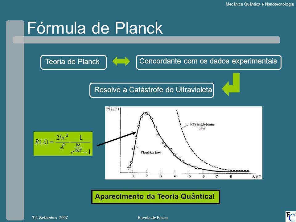 Escola de Física3-5 Setembro 2007 Mecânica Quântica e Nanotecnologia Fórmula de Planck Teoria de Planck Concordante com os dados experimentais Resolve a Catástrofe do Ultravioleta Aparecimento da Teoria Quântica!