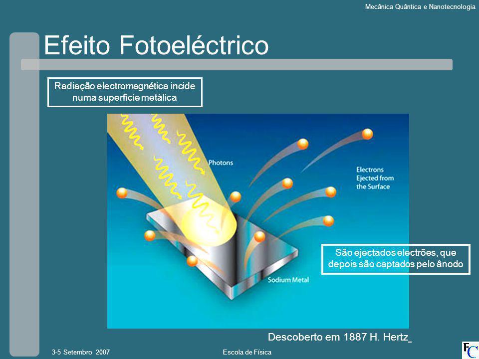 Escola de Física3-5 Setembro 2007 Mecânica Quântica e Nanotecnologia Efeito Fotoeléctrico São ejectados electrões, que depois são captados pelo ânodo Descoberto em 1887 H.