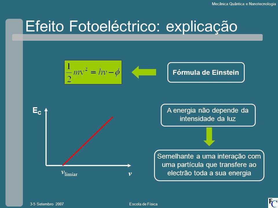 Escola de Física3-5 Setembro 2007 Mecânica Quântica e Nanotecnologia Efeito Fotoeléctrico: explicação Fórmula de Einstein ECEC ν ν limiar A energia não depende da intensidade da luz Semelhante a uma interação com uma partícula que transfere ao electrão toda a sua energia