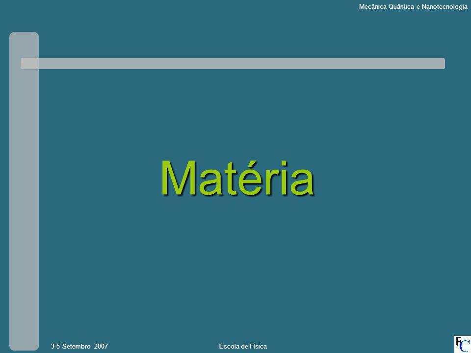 Escola de Física3-5 Setembro 2007 Mecânica Quântica e NanotecnologiaMatéria