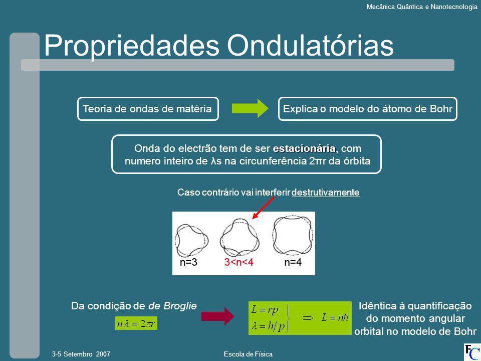 Escola de Física3-5 Setembro 2007 Mecânica Quântica e Nanotecnologia Teoria de ondas de matériaExplica o modelo do átomo de Bohr estacionária Onda do electrão tem de ser estacionária, com numero inteiro de λs na circunferência 2πr da órbita Caso contrário vai interferir destrutivamente Da condição de de Broglie Idêntica à quantificação do momento angular orbital no modelo de Bohr Propriedades Ondulatórias