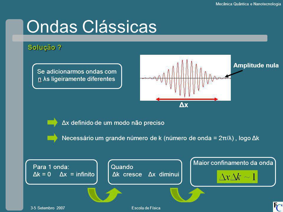 Escola de Física3-5 Setembro 2007 Mecânica Quântica e Nanotecnologia n Se adicionarmos ondas com n λs ligeiramente diferentes Amplitude nula ΔxΔx Δx definido de um modo não preciso Necessário um grande número de k (número de onda = 2π/λ), logo Δk Para 1 onda: Δk = 0 Δx = infinito Quando Δk cresce Δx diminui Maior confinamento da onda Ondas Clássicas Solução ?