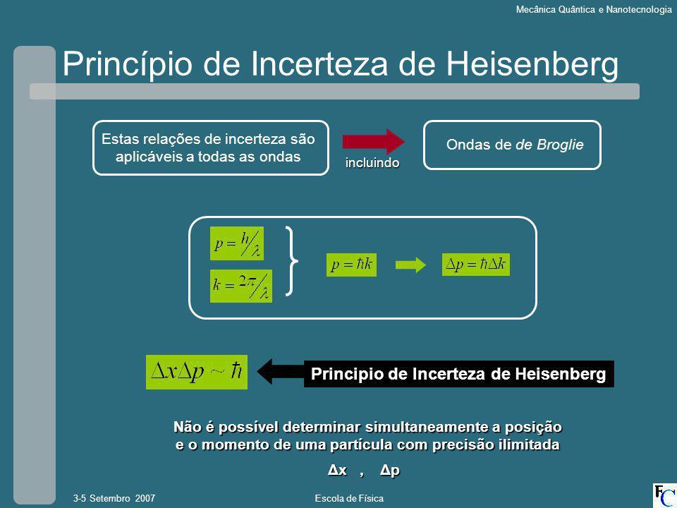 Escola de Física3-5 Setembro 2007 Mecânica Quântica e Nanotecnologia Princípio de Incerteza de Heisenberg Estas relações de incerteza são aplicáveis a todas as ondas Ondas de de Broglie Não é possível determinar simultaneamente a posição e o momento de uma partícula com precisão ilimitada Δx, Δp incluindo Principio de Incerteza de Heisenberg