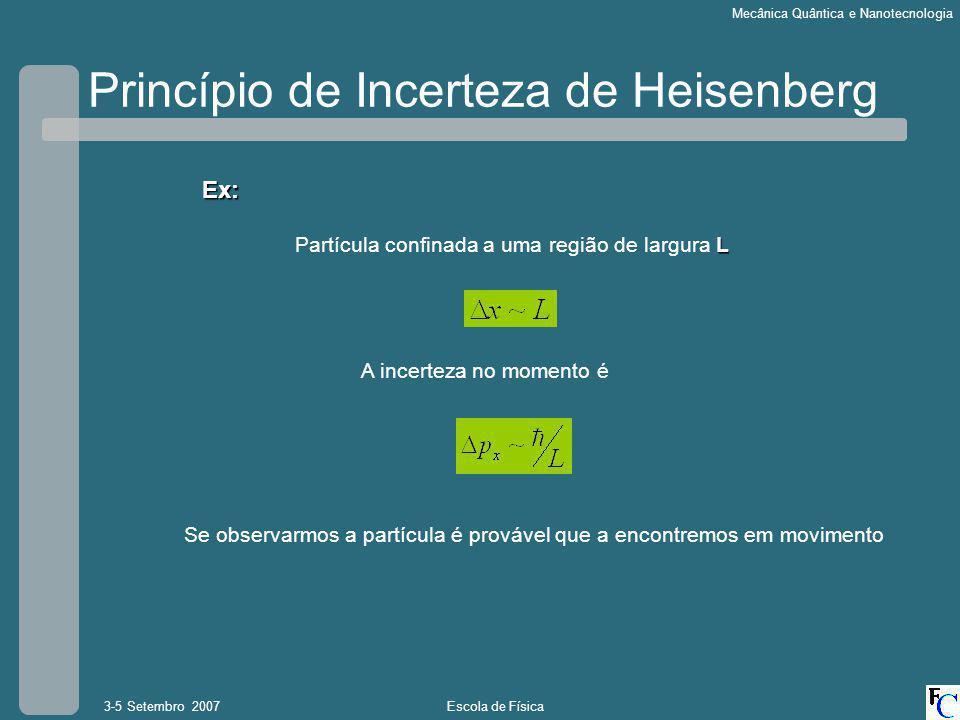 Escola de Física3-5 Setembro 2007 Mecânica Quântica e Nanotecnologia Princípio de Incerteza de Heisenberg Ex: L Partícula confinada a uma região de largura L A incerteza no momento é Se observarmos a partícula é provável que a encontremos em movimento