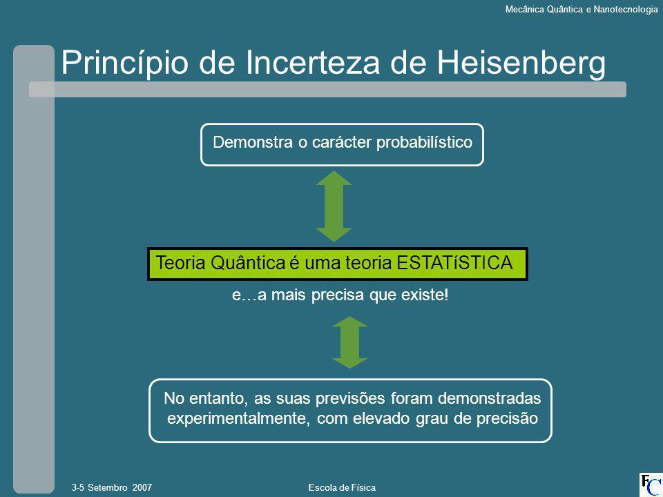 Escola de Física3-5 Setembro 2007 Mecânica Quântica e Nanotecnologia Princípio de Incerteza de Heisenberg Demonstra o carácter probabilístico Teoria Quântica é uma teoria ESTATíSTICA No entanto, as suas previsões foram demonstradas experimentalmente, com elevado grau de precisão e…a mais precisa que existe!